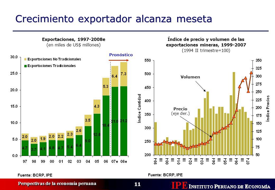 11 Perspectivas de la economía peruana Crecimiento exportador alcanza meseta Índice de precio y volumen de las exportaciones mineras, 1999-2007 (1994