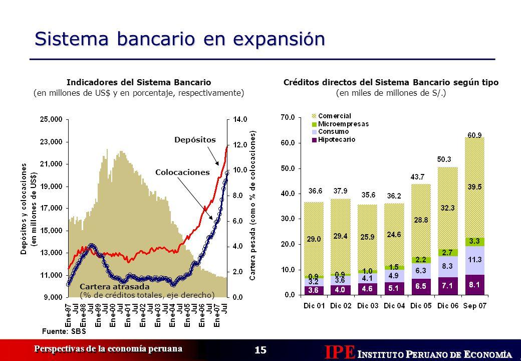 15 Perspectivas de la economía peruana Sistema bancario en expansi ó n Colocaciones Depósitos Cartera atrasada (% de créditos totales, eje derecho) Fu
