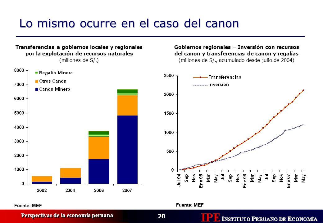 20 Perspectivas de la economía peruana Lo mismo ocurre en el caso del canon Fuente: MEF Gobiernos regionales – Inversión con recursos del canon y tran