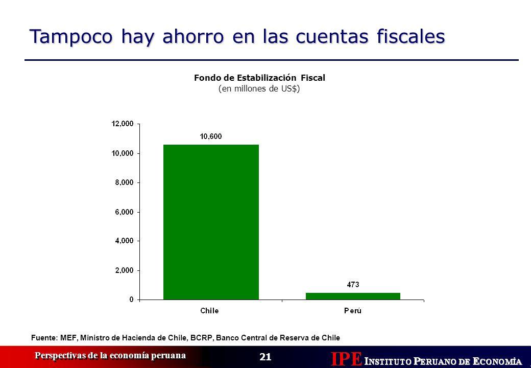 21 Perspectivas de la economía peruana Tampoco hay ahorro en las cuentas fiscales Fuente: MEF, Ministro de Hacienda de Chile, BCRP, Banco Central de R
