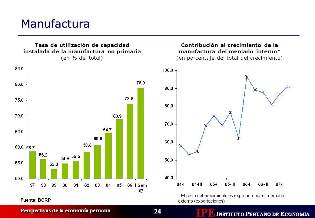 24 Perspectivas de la economía peruana Fuente: BCRP Contribución al crecimiento de la manufactura del mercado interno* (en porcentaje del total del cr