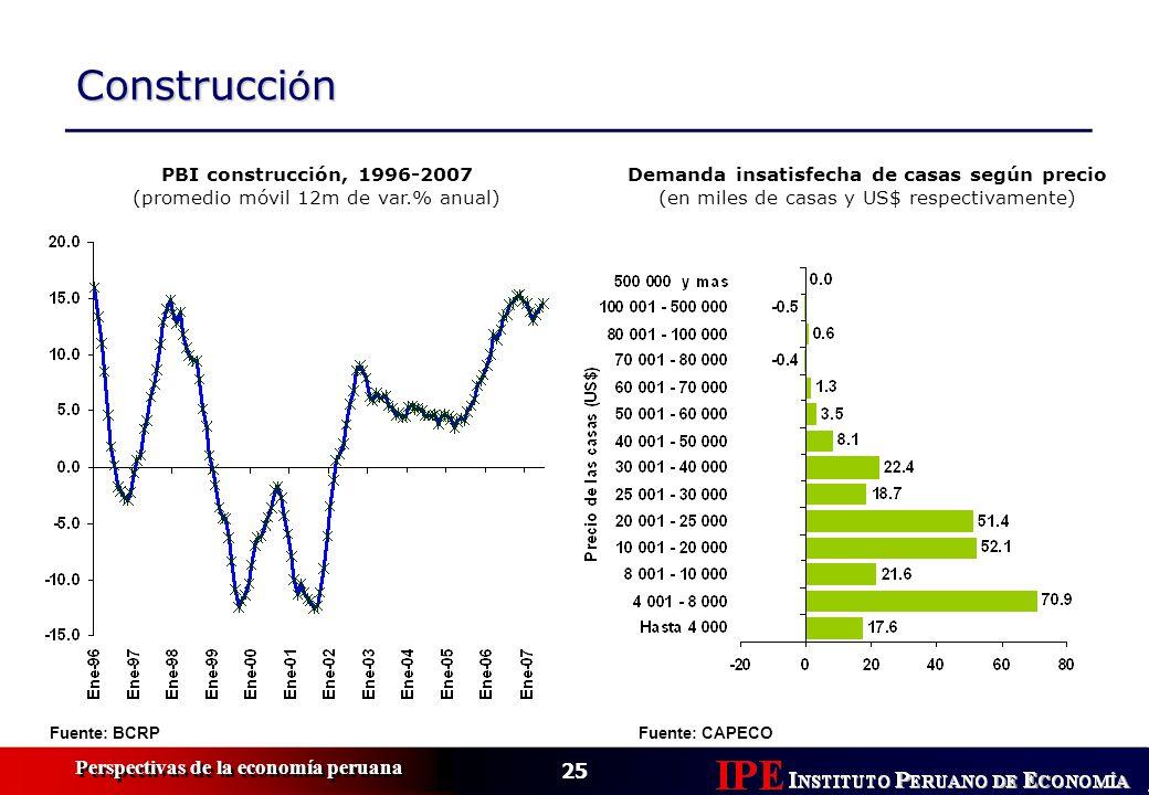25 Perspectivas de la economía peruana Construcci ó n PBI construcción, 1996-2007 (promedio móvil 12m de var.% anual) Fuente: BCRP Demanda insatisfech