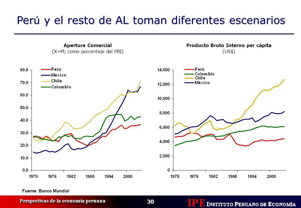 30 Perspectivas de la economía peruana Per ú y el resto de AL toman diferentes escenarios Fuente: Banco Mundial Apertura Comercial (X+M; como porcenta