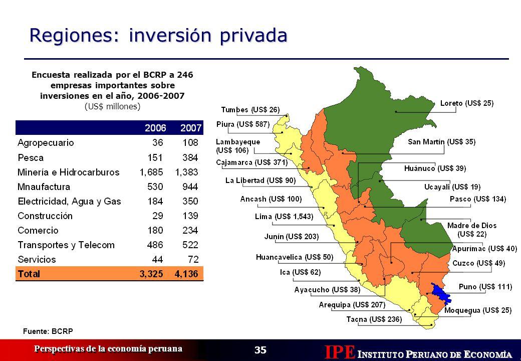 35 Perspectivas de la economía peruana Regiones: inversi ó n privada Fuente: BCRP Encuesta realizada por el BCRP a 246 empresas importantes sobre inve