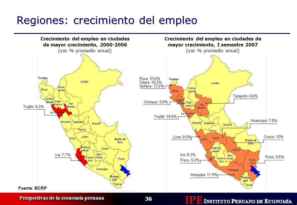 36 Perspectivas de la economía peruana Regiones: crecimiento del empleo Fuente: BCRP Crecimiento del empleo en ciudades de mayor crecimiento, 2000-200