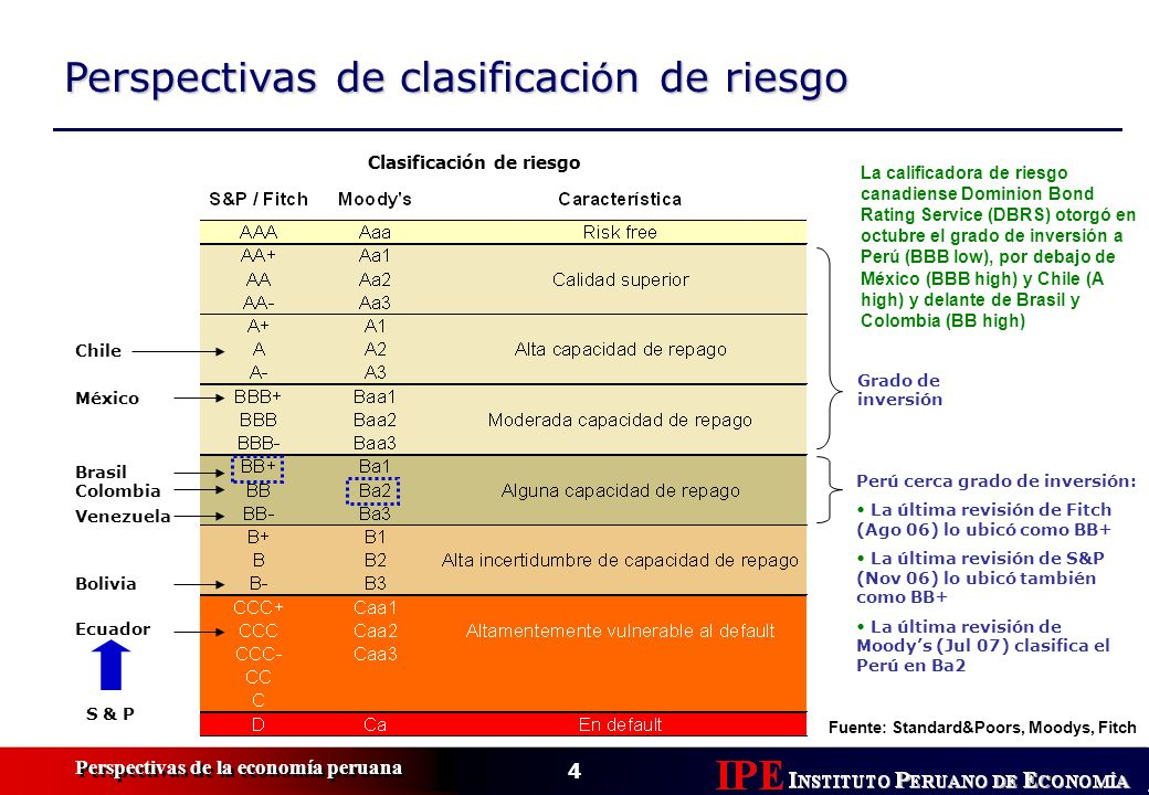 4 Perspectivas de la economía peruana Perspectivas de clasificaci ó n de riesgo Clasificación de riesgo Fuente: Standard&Poors, Moodys, Fitch Grado de