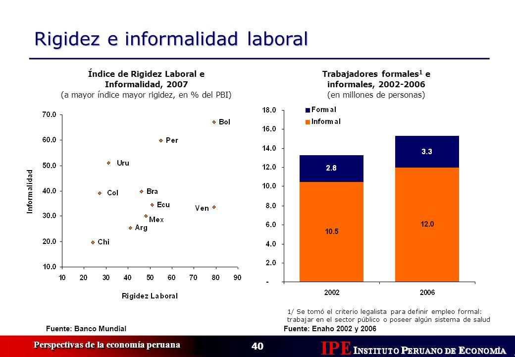 40 Perspectivas de la economía peruana Rigidez e informalidad laboral Índice de Rigidez Laboral e Informalidad, 2007 (a mayor índice mayor rigidez, en