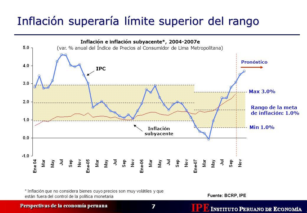 7 Perspectivas de la economía peruana Inflación superaría límite superior del rango Fuente: BCRP, IPE * Inflación que no considera bienes cuyo precios