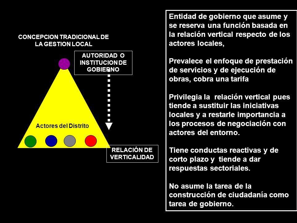 Entidad de gobierno que asume y se reserva una función basada en la relación vertical respecto de los actores locales, Prevalece el enfoque de prestac