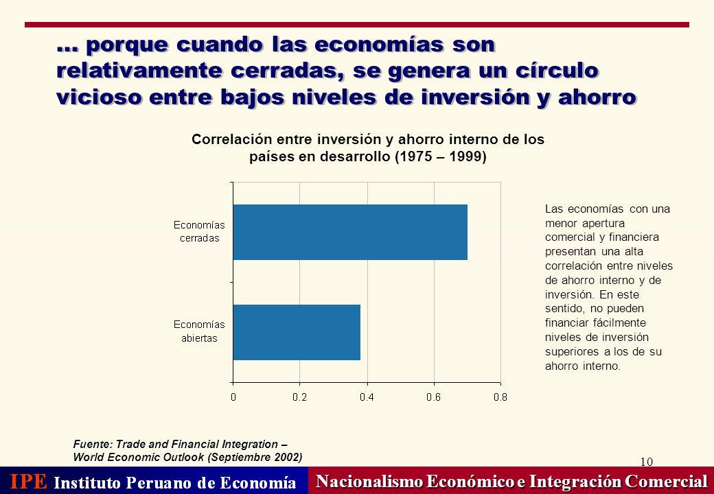 10... porque cuando las economías son relativamente cerradas, se genera un círculo vicioso entre bajos niveles de inversión y ahorro Nacionalismo Econ