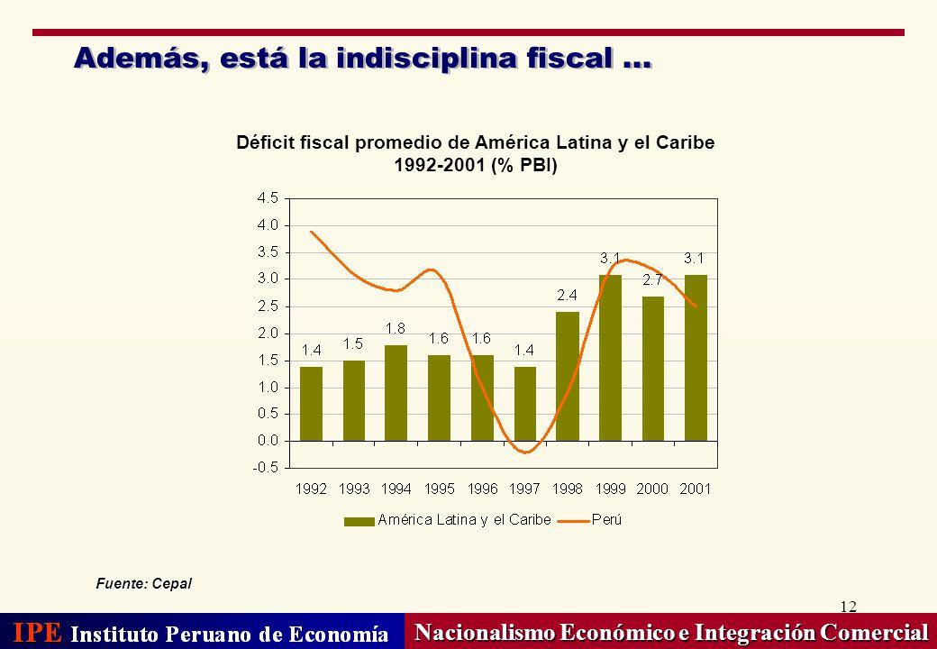 12 Además, está la indisciplina fiscal... Nacionalismo Económico e Integración Comercial Fuente: Cepal Déficit fiscal promedio de América Latina y el