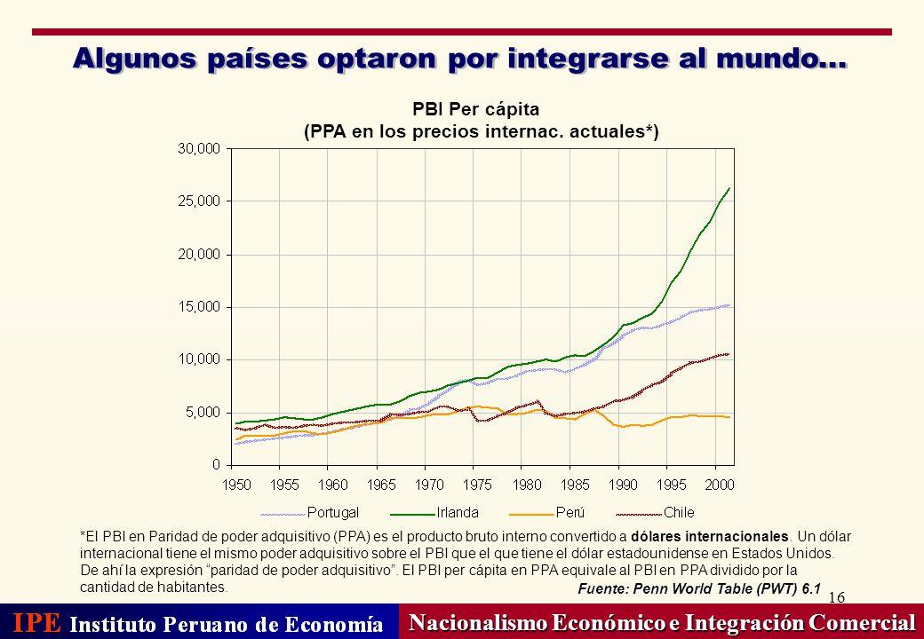 16 Algunos países optaron por integrarse al mundo... Nacionalismo Económico e Integración Comercial Fuente: Penn World Table (PWT) 6.1 PBI Per cápita