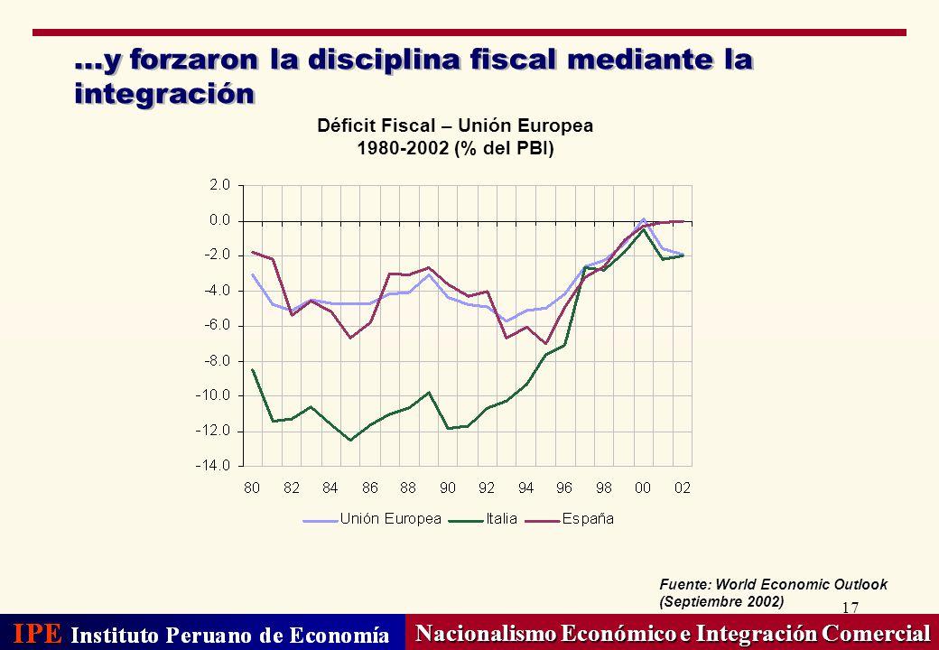 17...y forzaron la disciplina fiscal mediante la integración Nacionalismo Económico e Integración Comercial Fuente: World Economic Outlook (Septiembre