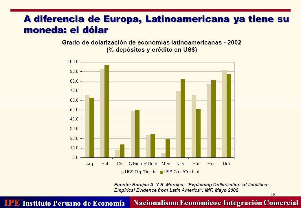 18 A diferencia de Europa, Latinoamericana ya tiene su moneda: el dólar Nacionalismo Económico e Integración Comercial Fuente: Barajas A. Y R. Morales