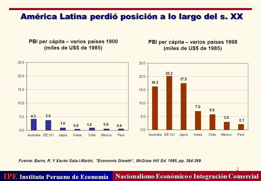 2 América Latina perdió posición a lo largo del s. XX Nacionalismo Económico e Integración Comercial Fuente: Barro, R. Y Xavier Sala-i-Martin, Economi