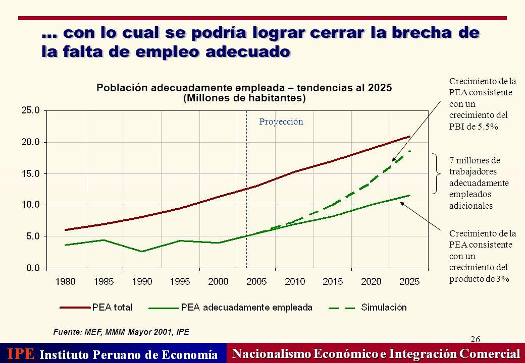 26 … con lo cual se podría lograr cerrar la brecha de la falta de empleo adecuado Nacionalismo Económico e Integración Comercial Fuente: MEF, MMM Mayo