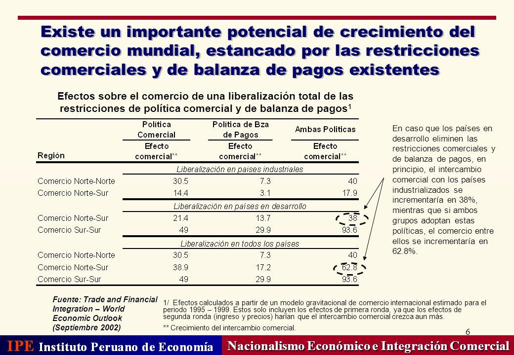 27 19 de Febrero de 2003 Universidad Peruana de Ciencias Aplicadas IPE Instituto Peruano de Economía Nacionalismo Económico e Integración Comercial
