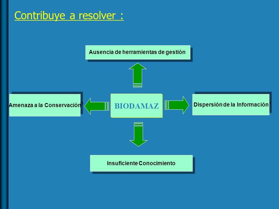 Contribuye a resolver : BIODAMAZ Ausencia de herramientas de gestión Insuficiente Conocimiento Amenaza a la Conservación Dispersión de la Información