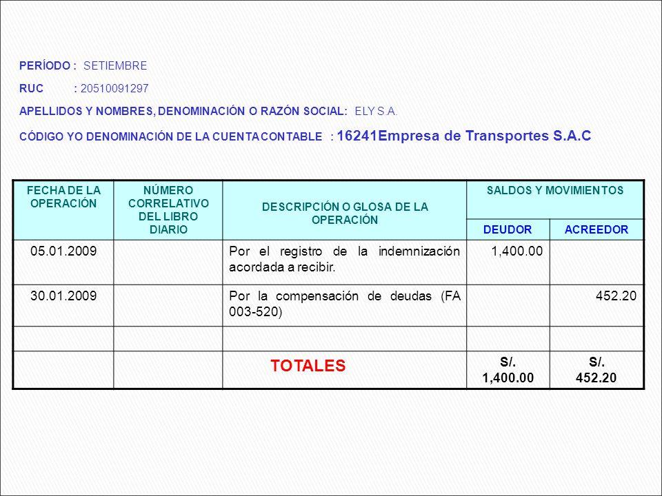 TOTALES FECHA DE LA OPERACIÓN NÚMERO CORRELATIVO DEL LIBRO DIARIO DESCRIPCIÓN O GLOSA DE LA OPERACIÓN SALDOS Y MOVIMIENTOS DEUDORACREEDOR 05.01.2009Po