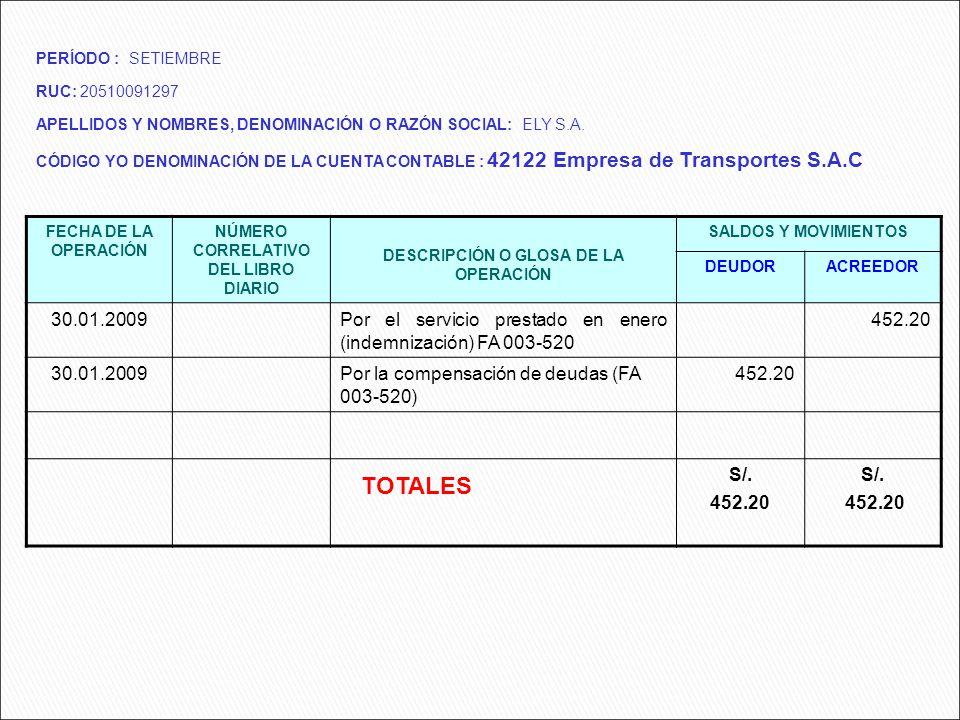 TOTALES FECHA DE LA OPERACIÓN NÚMERO CORRELATIVO DEL LIBRO DIARIO DESCRIPCIÓN O GLOSA DE LA OPERACIÓN SALDOS Y MOVIMIENTOS DEUDORACREEDOR 30.01.2009Po