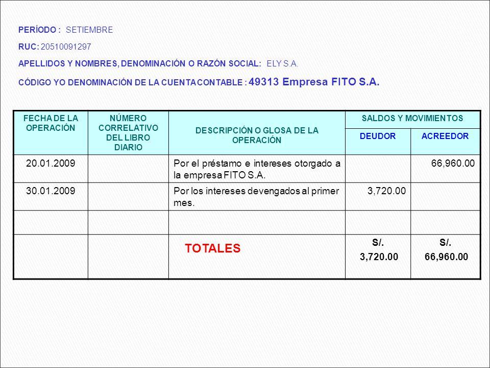 TOTALES FECHA DE LA OPERACIÓN NÚMERO CORRELATIVO DEL LIBRO DIARIO DESCRIPCIÓN O GLOSA DE LA OPERACIÓN SALDOS Y MOVIMIENTOS DEUDORACREEDOR 20.01.2009Po
