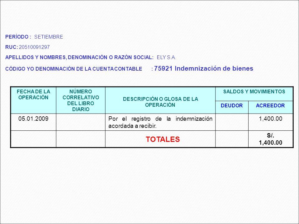FECHA DE LA OPERACIÓN NÚMERO CORRELATIVO DEL LIBRO DIARIO DESCRIPCIÓN O GLOSA DE LA OPERACIÓN SALDOS Y MOVIMIENTOS DEUDORACREEDOR 05.01.2009Por el reg