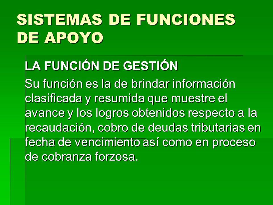 SISTEMAS DE FUNCIONES DE APOYO LA FUNCIÓN DE GESTIÓN LA FUNCIÓN DE GESTIÓN Su función es la de brindar información clasificada y resumida que muestre
