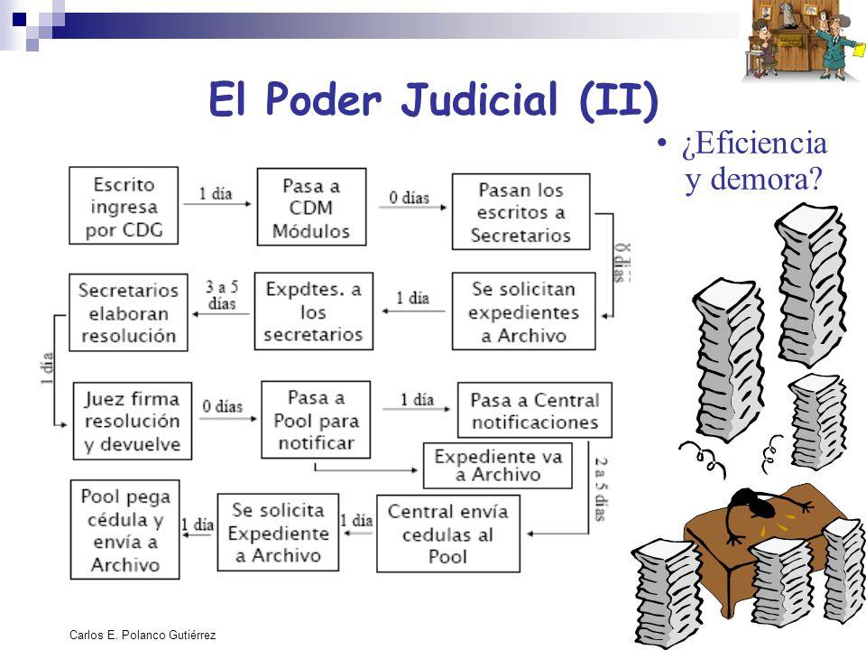 Carlos E. Polanco Gutiérrez El Poder Judicial (II) ¿Eficiencia y demora?