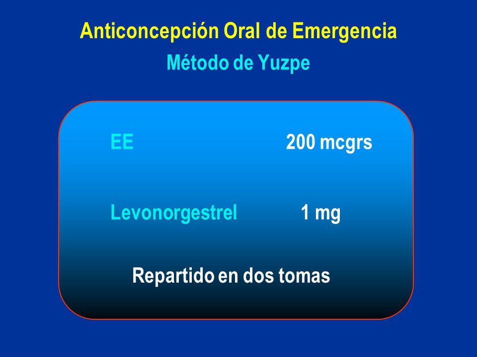 Método de Yuzpe EE200 mcgrs Levonorgestrel1 mg Repartido en dos tomas Anticoncepción Oral de Emergencia