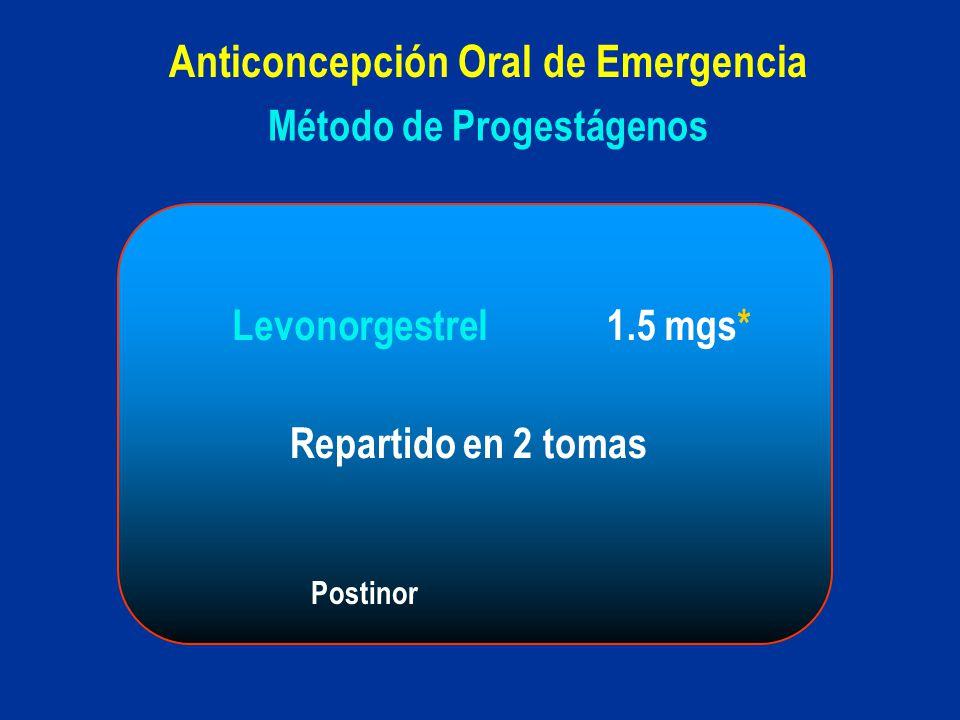 Método de Progestágenos Levonorgestrel1.5 mgs* Repartido en 2 tomas Postinor Anticoncepción Oral de Emergencia