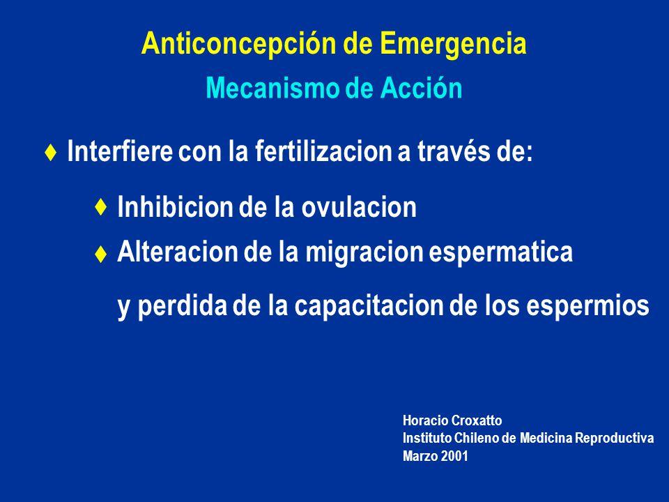 Mecanismo de Acción Anticoncepción de Emergencia Interfiere con la fertilizacion a través de: Inhibicion de la ovulacion Alteracion de la migracion es