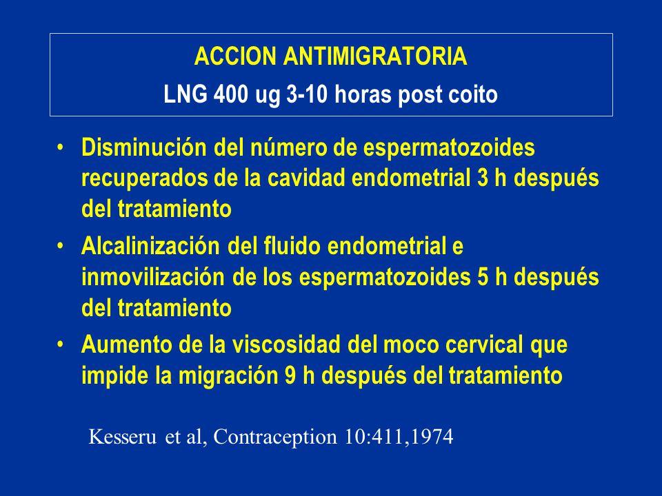 ACCION ANTIMIGRATORIA LNG 400 ug 3-10 horas post coito Disminución del número de espermatozoides recuperados de la cavidad endometrial 3 h después del