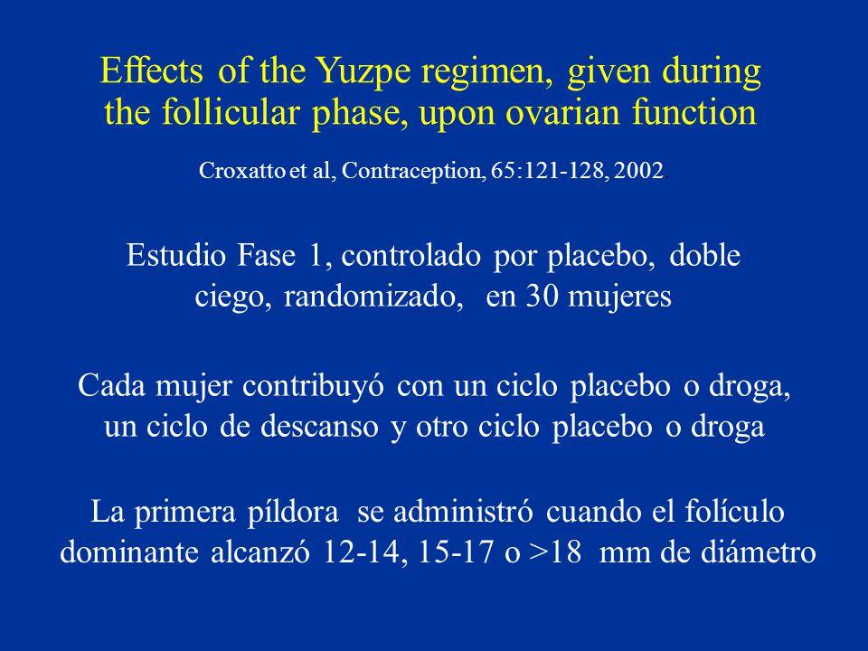 Effects of the Yuzpe regimen, given during the follicular phase, upon ovarian function Estudio Fase 1, controlado por placebo, doble ciego, randomizad
