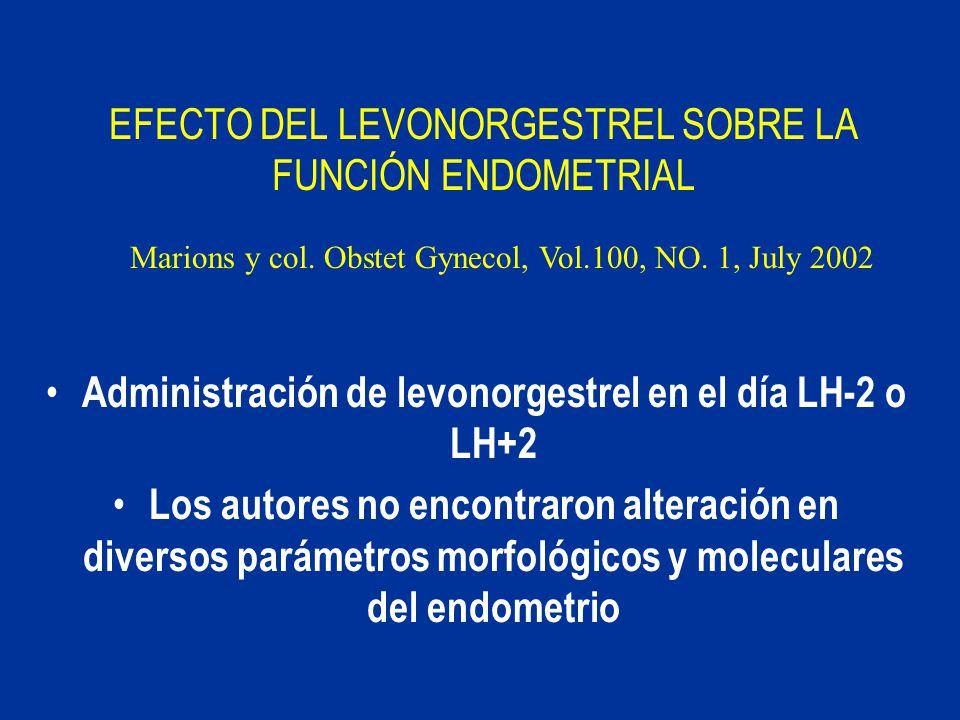 EFECTO DEL LEVONORGESTREL SOBRE LA FUNCIÓN ENDOMETRIAL Administración de levonorgestrel en el día LH-2 o LH+2 Los autores no encontraron alteración en