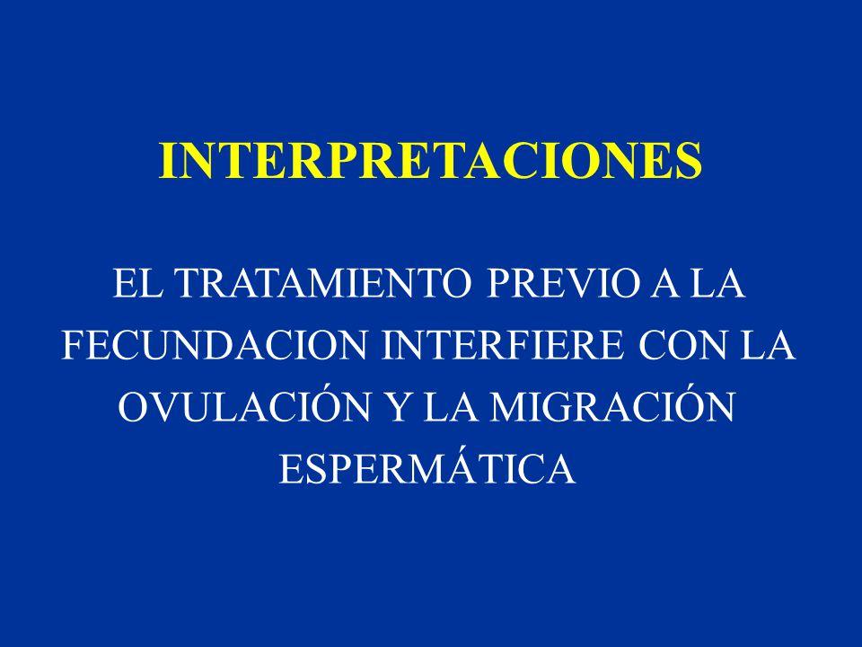 INTERPRETACIONES EL TRATAMIENTO PREVIO A LA FECUNDACION INTERFIERE CON LA OVULACIÓN Y LA MIGRACIÓN ESPERMÁTICA