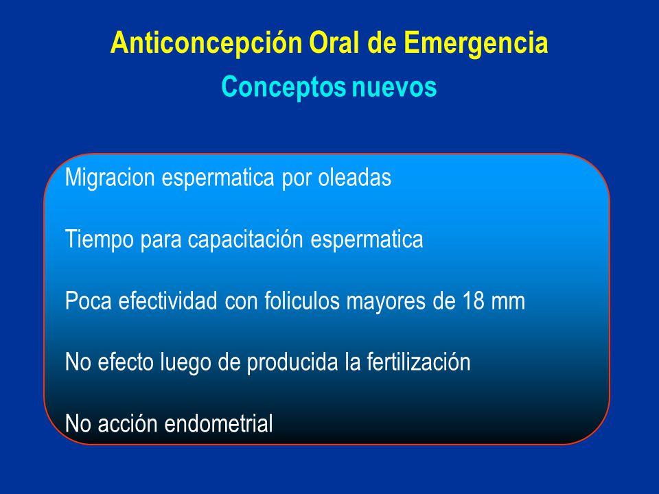 Migracion espermatica por oleadas Tiempo para capacitación espermatica Poca efectividad con foliculos mayores de 18 mm No efecto luego de producida la