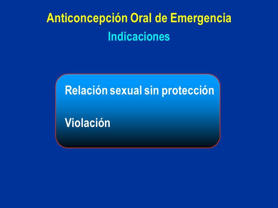 Indicaciones Relación sexual sin protección Violación Anticoncepción Oral de Emergencia