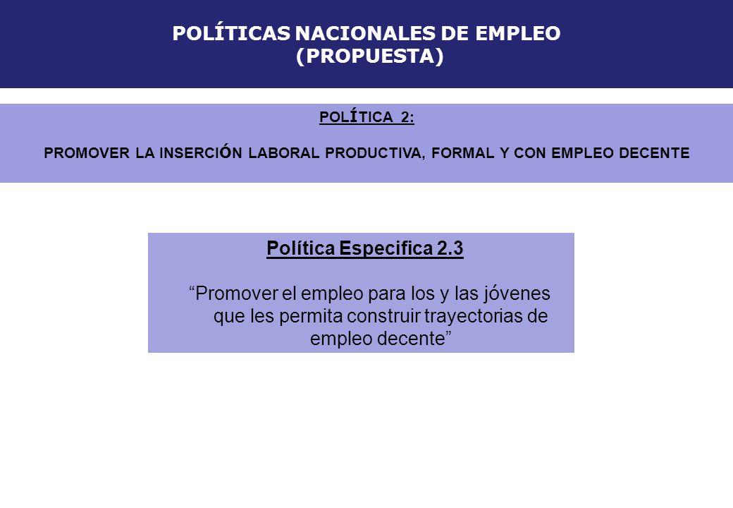 POL Í TICA 2: PROMOVER LA INSERCI Ó N LABORAL PRODUCTIVA, FORMAL Y CON EMPLEO DECENTE Política Especifica 2.3 Promover el empleo para los y las j ó ve