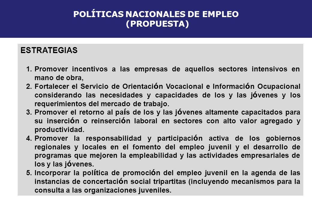 ESTRATEGIAS 1.Promover incentivos a las empresas de aquellos sectores intensivos en mano de obra, 2.Fortalecer el Servicio de Orientaci ó n Vocacional
