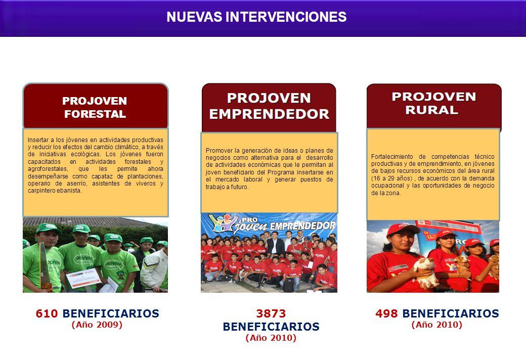 NUEVAS INTERVENCIONES Fortalecimiento de competencias técnico productivas y de emprendimiento, en jóvenes de bajos recursos económicos del área rural