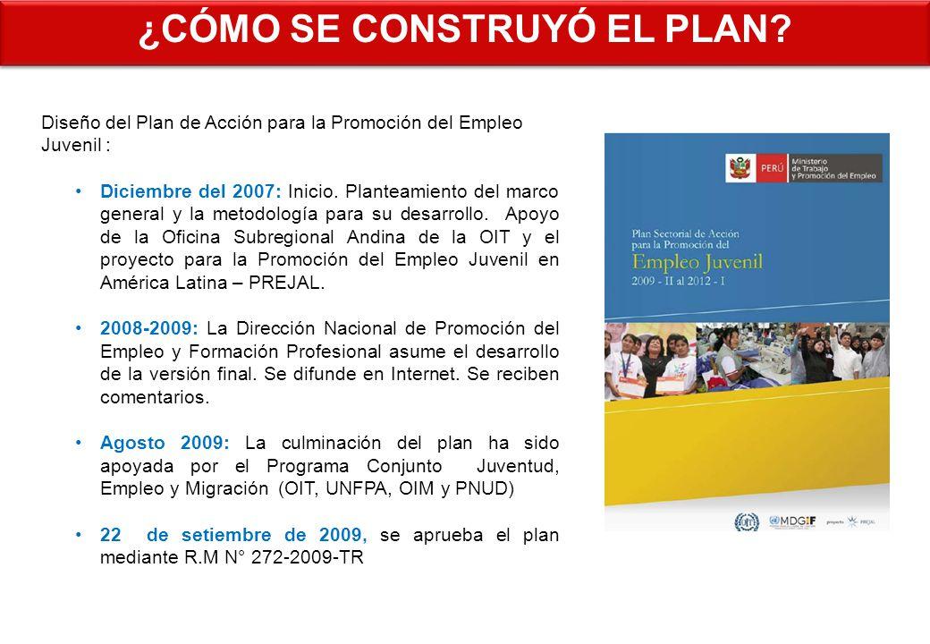 Diseño del Plan de Acción para la Promoción del Empleo Juvenil : Diciembre del 2007: Inicio. Planteamiento del marco general y la metodología para su