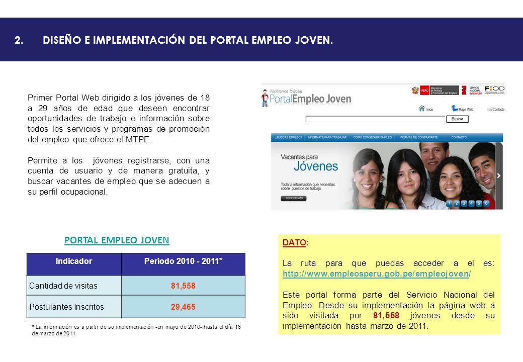 2.DISEÑO E IMPLEMENTACIÓN DEL PORTAL EMPLEO JOVEN. DATO: La ruta para que puedas acceder a el es: http://www.empleosperu.gob.pe/empleojoven/ Este port