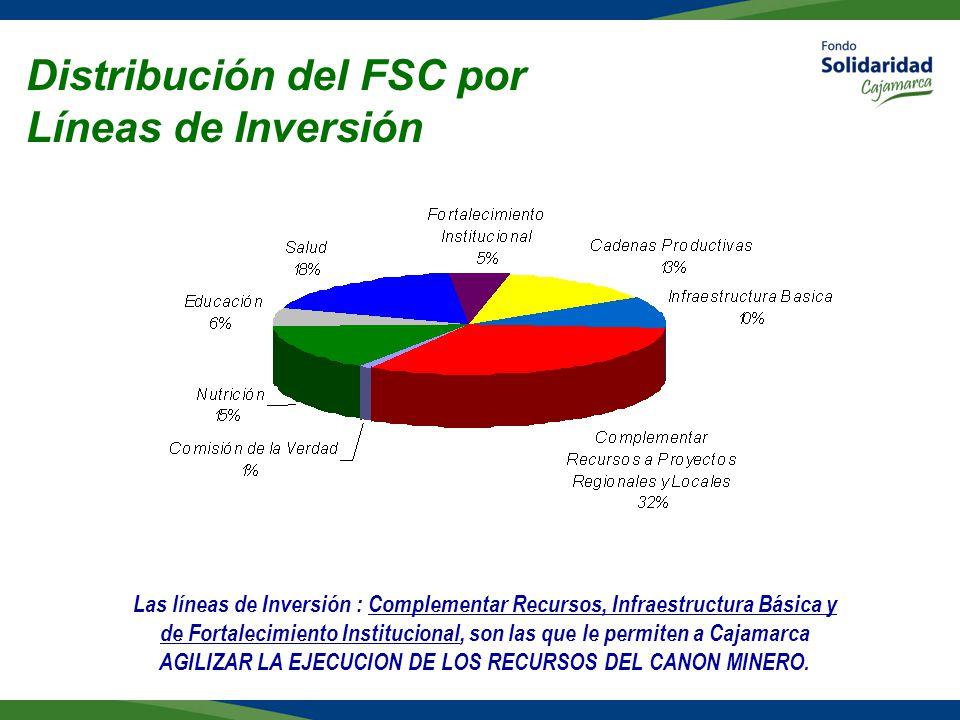 Distribución del FSC por Líneas de Inversión Las líneas de Inversión : Complementar Recursos, Infraestructura Básica y de Fortalecimiento Institucional, son las que le permiten a Cajamarca AGILIZAR LA EJECUCION DE LOS RECURSOS DEL CANON MINERO.
