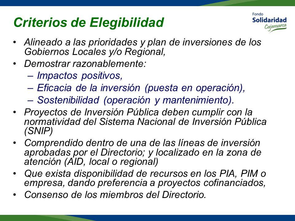 Criterios de Elegibilidad Alineado a las prioridades y plan de inversiones de los Gobiernos Locales y/o Regional, Demostrar razonablemente: –Impactos positivos, –Eficacia de la inversión (puesta en operación), –Sostenibilidad (operación y mantenimiento).
