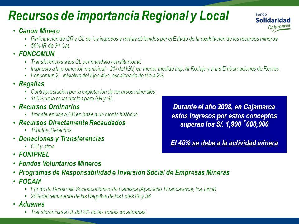 Recursos de importancia Regional y Local Canon Minero Participación de GR y GL de los ingresos y rentas obtenidos por el Estado de la explotación de los recursos mineros.