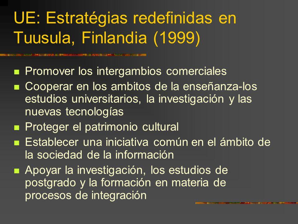 UE: Estratégias redefinidas en Tuusula, Finlandia (1999) Promover los intergambios comerciales Cooperar en los ambitos de la enseñanza-los estudios un