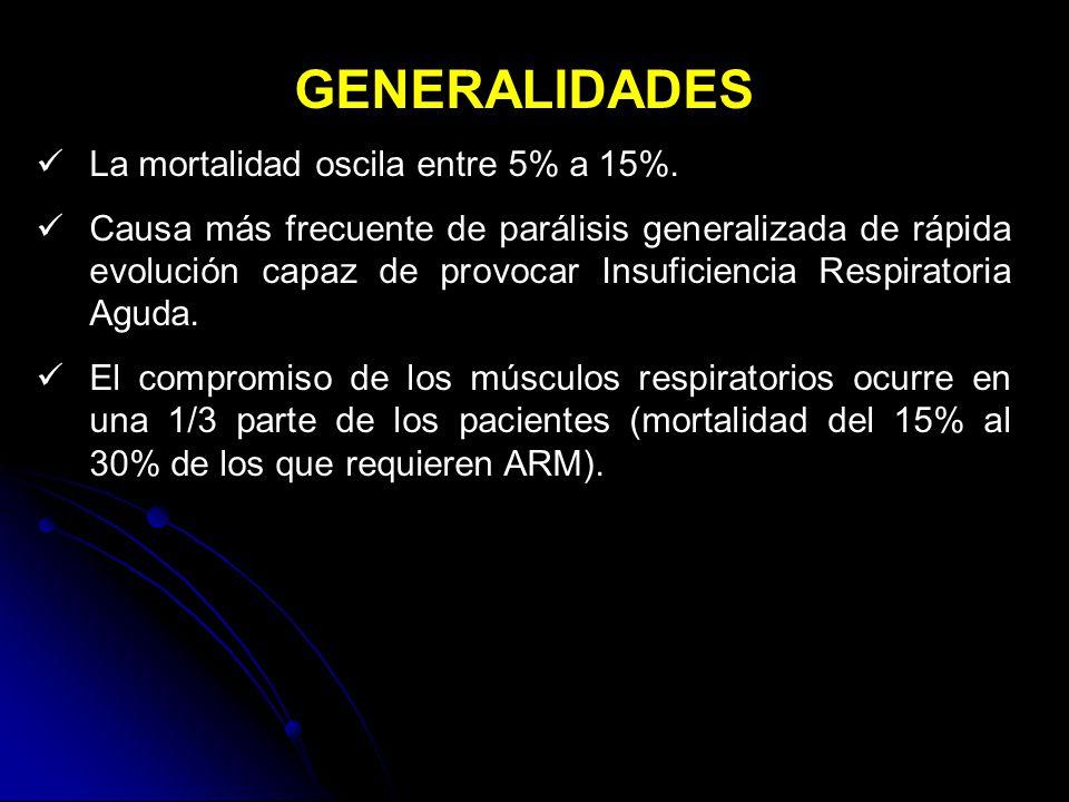 GENERALIDADES La mortalidad oscila entre 5% a 15%. Causa más frecuente de parálisis generalizada de rápida evolución capaz de provocar Insuficiencia R