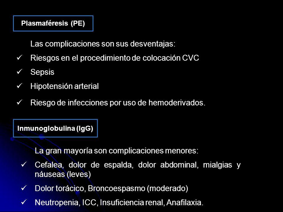 Las complicaciones son sus desventajas: Riesgos en el procedimiento de colocación CVC Sepsis Hipotensión arterial Riesgo de infecciones por uso de hem