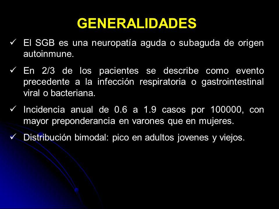 GENERALIDADES El SGB es una neuropatía aguda o subaguda de origen autoinmune. En 2/3 de los pacientes se describe como evento precedente a la infecció