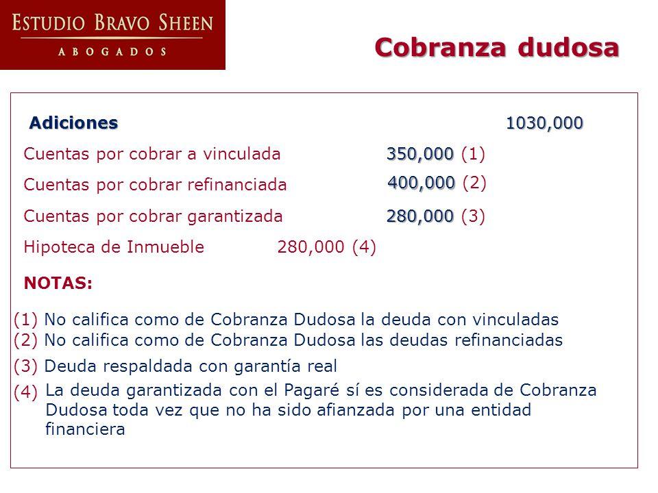 Adiciones1030,000 Cuentas por cobrar a vinculada 350,000 350,000 (1) Cuentas por cobrar garantizada 280,000 280,000 (3) Hipoteca de Inmueble280,000 (4